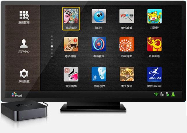 (TVpad2 PK 风云直播)北美澳洲看中港台电视节目