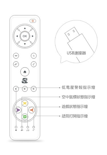 tvpad3_faq_motion